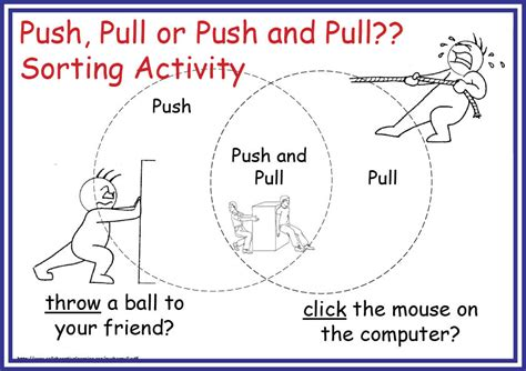 Push And Pull Worksheets For Kindergarten by 12 Best Images Of Science Worksheets Push And Pull Push