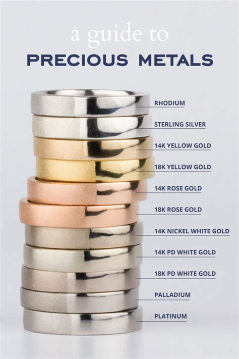 palladium color precious metals comparison gold platinum white gold and