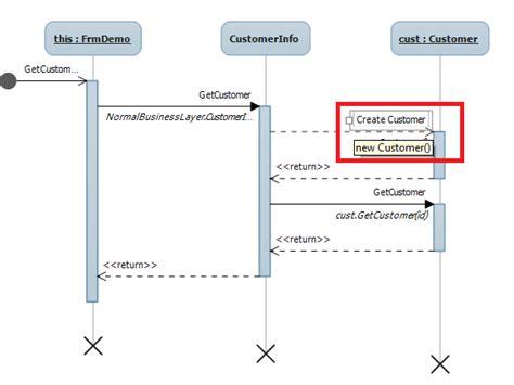 visual pattern image sequence coding pranay rana generate sequcen diagram visual studio