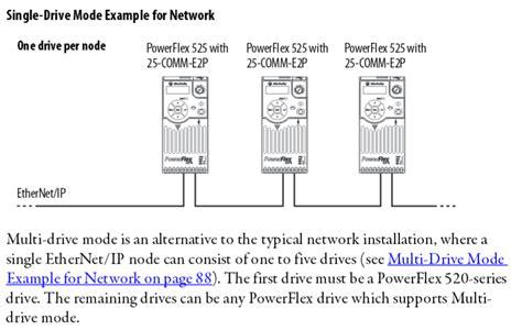 wiring diagram further powerflex 700 on 753 powerflex 40