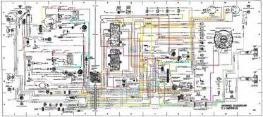 86 cj7 wiring diagram get free image about wiring diagram