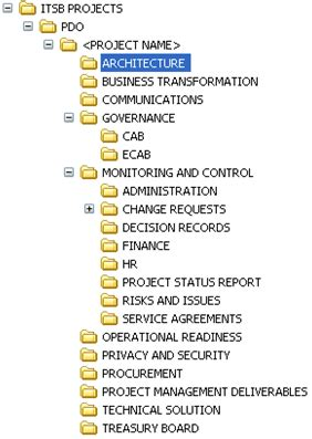 4 folder naming naming numbering and metadata standard