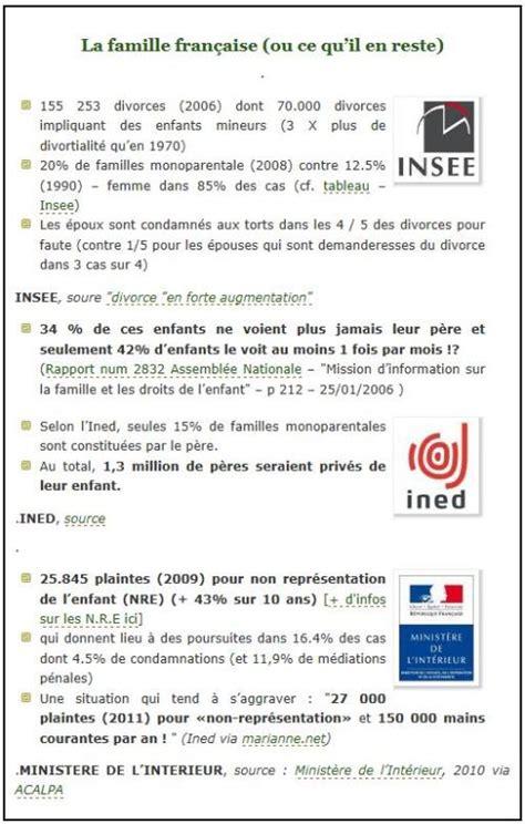Exemple Attestation Bon Père De Famille Divorce Modele Attestation Quitter Domicile Conjugal Document