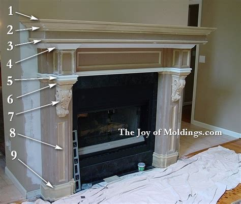 How To Build An Electric Fireplace Mantel by Building A Fireplace Mantel From Scratch Free Pdf