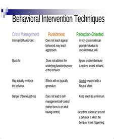 behavior plan templates behavior intervention plan exle 6 exles in word pdf