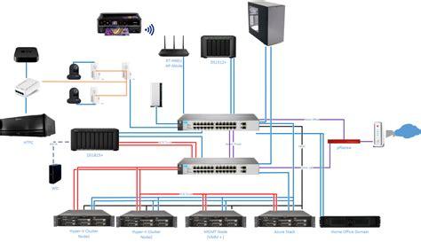 home computer network diagram computer free printable