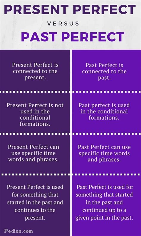 all worksheets 187 past perfect and past perfect continuous difference between present perfect and past perfect