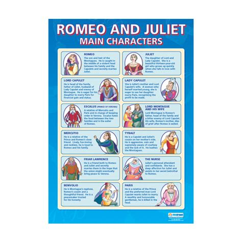 theme songs for romeo and juliet characters romeo and juliet school poster main characters