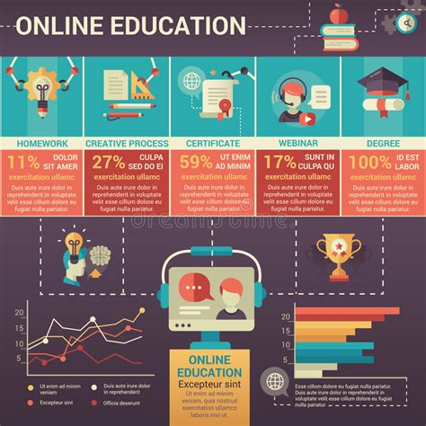 design online poster online education modern flat design poster template