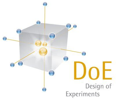 design of experiment doe definition detailed requirements concerning the doe in the regulatory