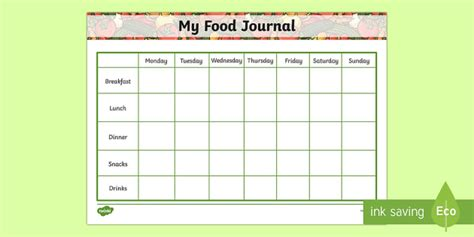 My Healthy Eating Food Journal Healthy Eating Healthy Eating My Food Journal Template