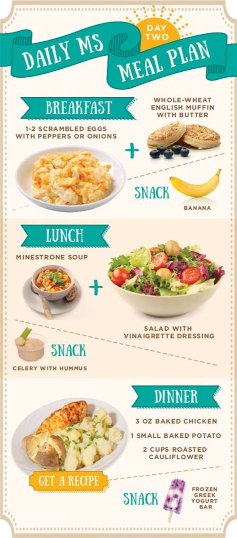 best 25 balanced meal plan ideas on balanced