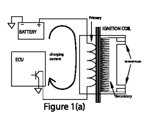 ignition capacitor discharge alf img showing gt capacitive discharge ignition
