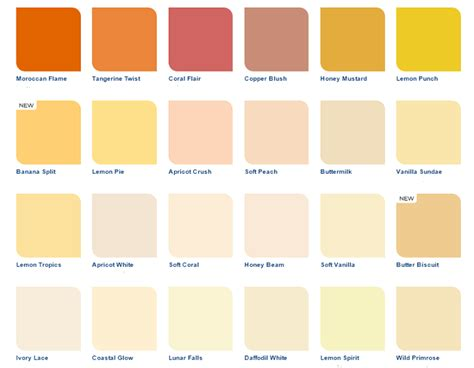 Unique House Names by Dulux Colour Emulsion Yellow Amp Oranges Testers 2 5ltrs