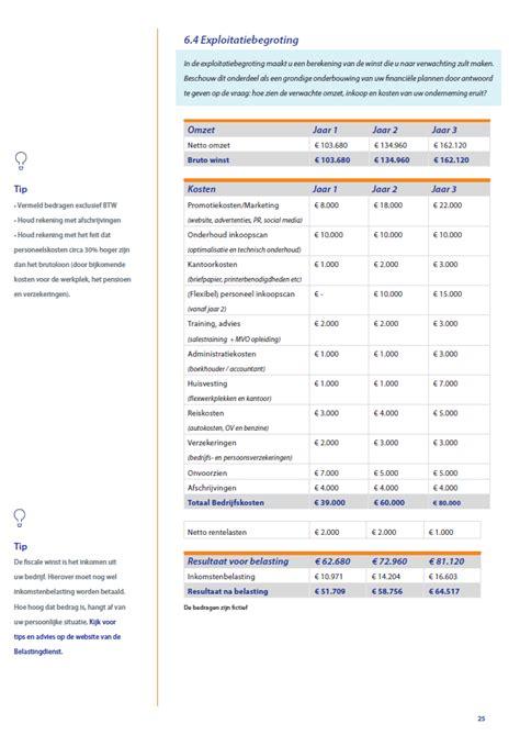 Motivatiebrief Detailhandel Voorbeeld Voorbeeld Cv 2018 voorbeeld ondernemingsplan zzp voorbeeld cv 2018