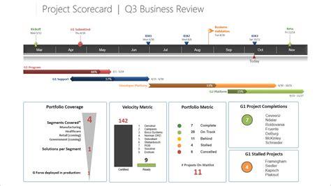 Project Project Scorecard Template Project Management Scorecard Template