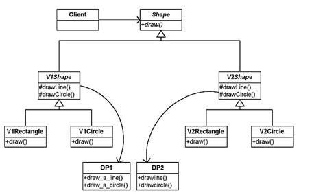design pattern explained design pattern explained patterns gallery