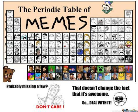Meme Table - the periodic table of memes memes