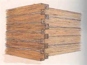 log cabin joint types