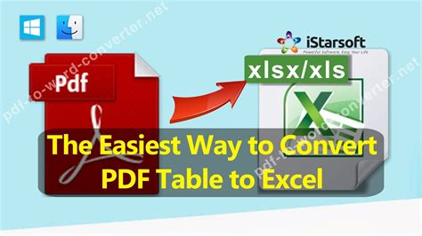 quickest way to convert pdf to word the easiest way to convert pdf table to excel youtube