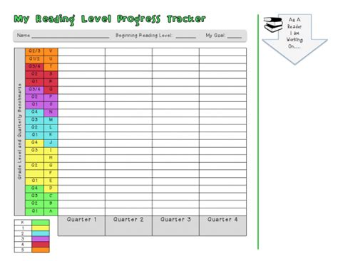 Student Engaged Assessment Ms Houser Tracking Student Progress Template