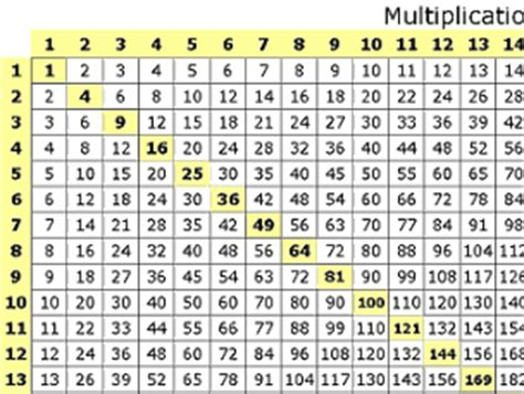 search results for multiplication table 30 by 30