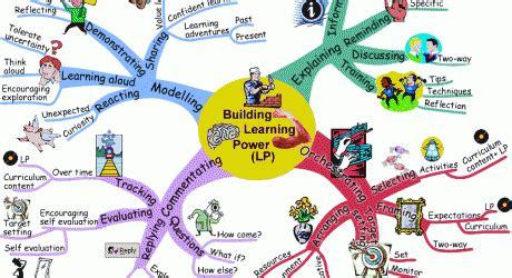 cara membuat mind map aplikasi 5 aplikasi mindmap powerfull dan gratis gudang online