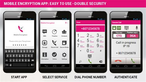 german mobile phone number cell phone call encryption with the mobile encryption app