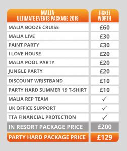malia  package  party hard travel