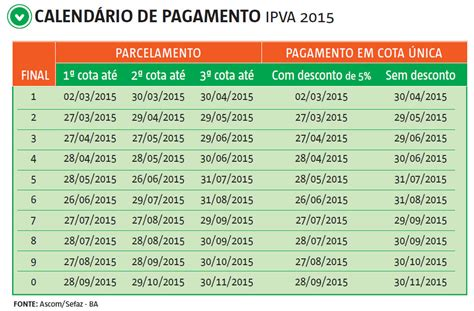 Calendario Ipva 2015 Calendario Automotor 2015 Autos Post