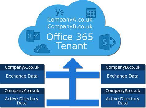 Office 365 Tenant by Understanding Office 365 Tenancies