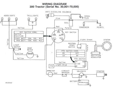 jd z425 wiring diagram l130 wiring diagram wiring diagram