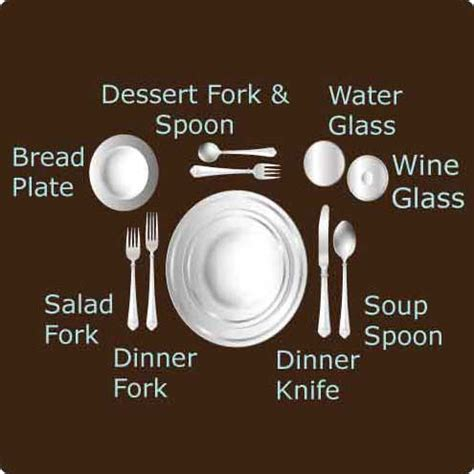 Setting A Proper Table For Dinner - understanding place settings businessdinneretiquette