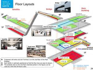 narita airport floor plan tokyo narita part 2 low cost terminal opening underlines