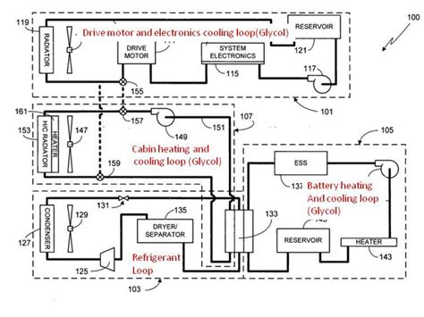 Tesla Car Patents Tesla Patent Outlines Sensible Approach To Cabin Heating