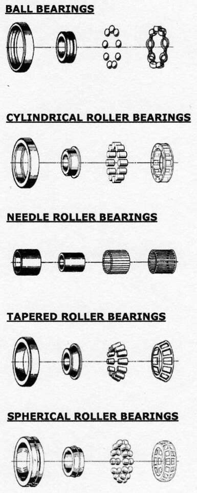 Car Mechanic Types by Best 25 Mechanical Engineering Ideas On