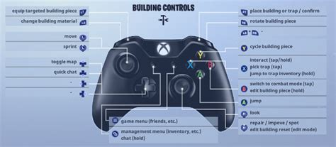 fortnite keyboard controls fortnite battle royale controls for pc ps4 and xbox