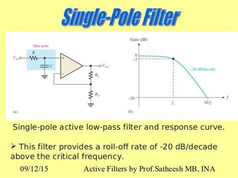 high pass filter roll 7 active filters using op