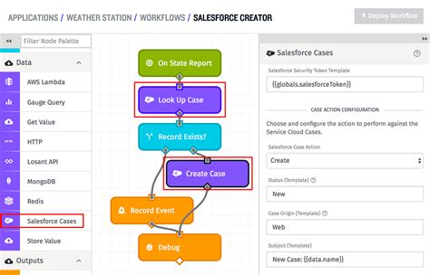 Salesforce Cases Data Workflows Losant Documentation Deploying Email Templates Salesforce