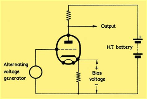 resistor circuit maker resistor diagram maker 28 images shunt wound dc motor wiring diagram get free image about