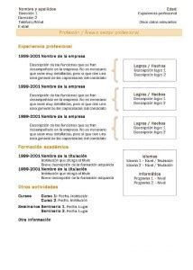 Modelos De Curriculum Ya Hechos plantillas de curr 237 culum vitae hacer curriculum
