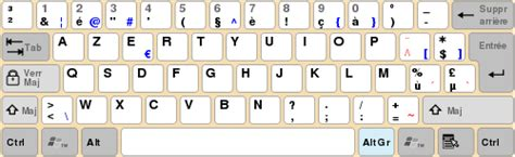 keyboard layout dutch azerty wikipedia