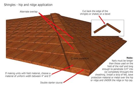 How To Cap A Hip Roof mastering roof inspections wood shakes and shingles part 6 internachi