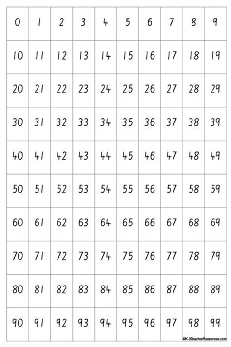 printable hundreds chart 4 per page printable number chart 200 300 images reverse search