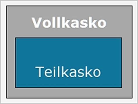 Unterschied Zwischen Vollkasko Und Teilkasko by Ist Eine Teilkasko Oder Vollkasko Sinnvoll