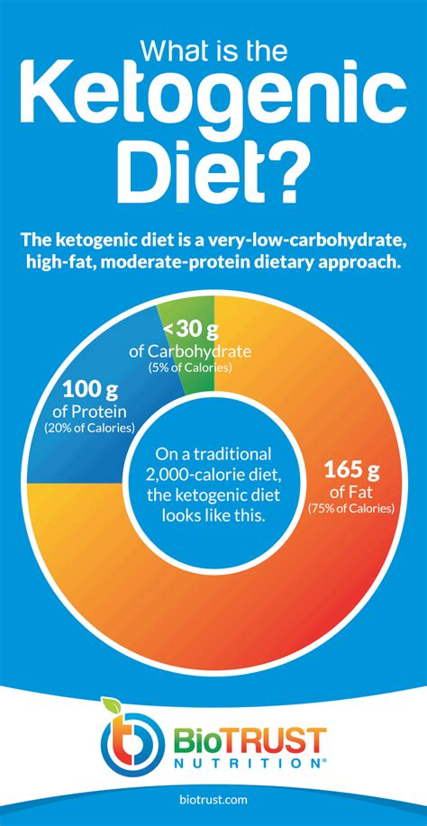 the keto diet the guide to a ketogenic diet for beginners 21 high keto recipes meal plan to lose weight heal your restore confidence books what is the ketogenic diet a beginner s guide see photos