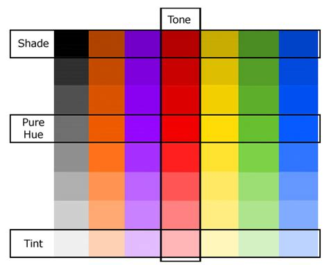 color tone froshay the artist s reference color definitions simplified