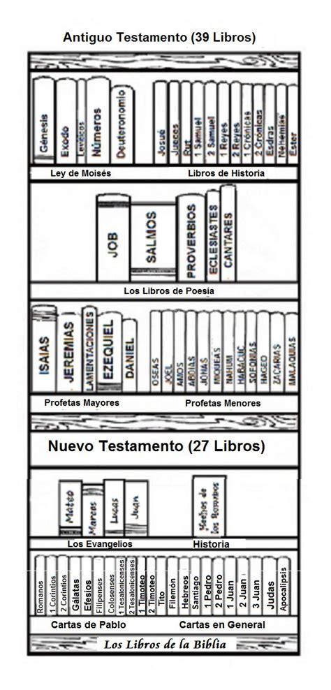 libro para entender la fotografa la biblia divina curiosidad p 225 gina 2