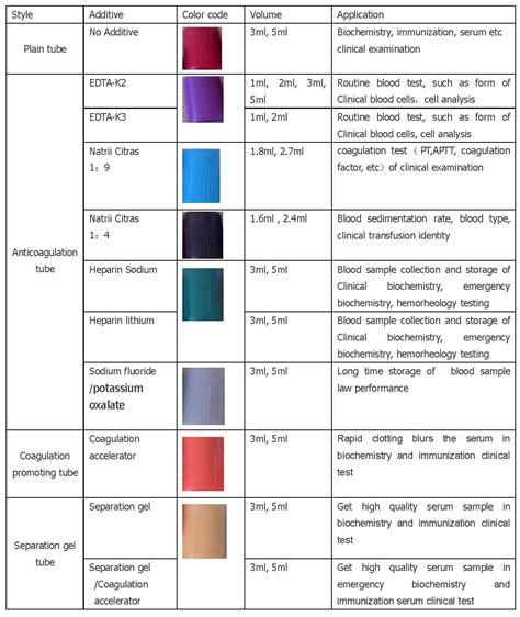 Intherma Vacuum Edta K3 30ml Plastic edta k2 k3 blood test buy edta test blood test edta k2 k3 blood test product on
