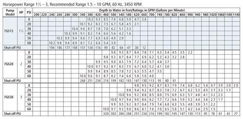 240v wire gauge amp chart 240v wire gauge amp chart loading keyboard keysfo Gallery